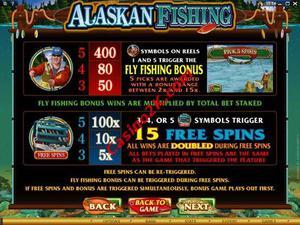 pagamenti Alaskan Fishing