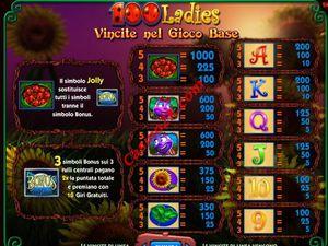 pagamenti 100 Ladies