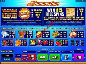 pagamenti Summertime