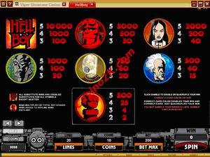 pagamenti Hellboy