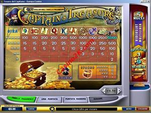 pagamenti Captains Treasure