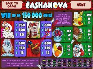 pagamenti Cashanova