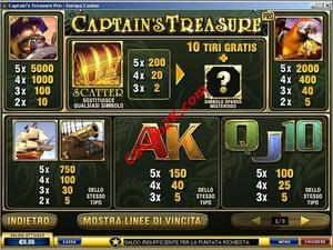 pagamenti Captains Treasure Pro