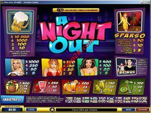 pagamenti A Night Out
