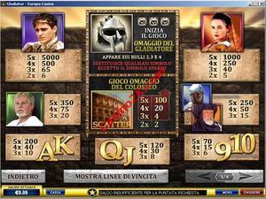 pagamenti Gladiator
