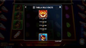 pagamenti 3 Devils Pinball