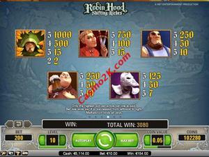 pagamenti Robin Hood