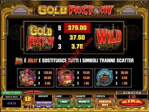 pagamenti Gold Factory
