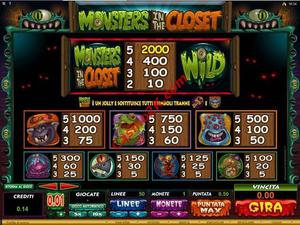 pagamenti Monster in the Closet