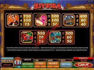 pagamenti Riviera Riches