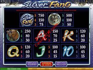 pagamenti Silver Fang