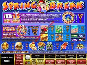 pagamenti Spring break