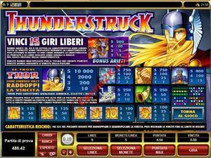 pagamenti Thunderstruck