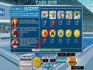 pagamenti Cash Dive