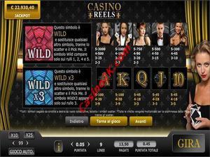 pagamenti Casino Reels