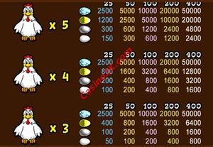 bonus 4 Fowl Play