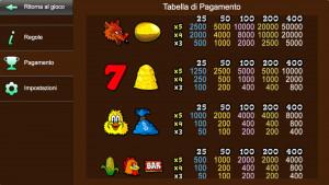 pagamenti 4 Fowl Play