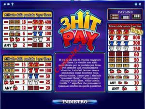 pagamenti 3 Hit Pay