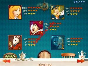 pagamenti Alice in Wonderland