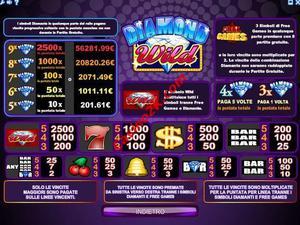 pagamenti Diamond Wild