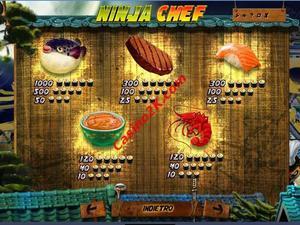 pagamenti Ninja Chef
