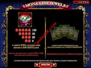 pagamenti Mona Lisa Jewels