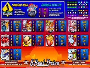 pagamenti 5 Reel Drive