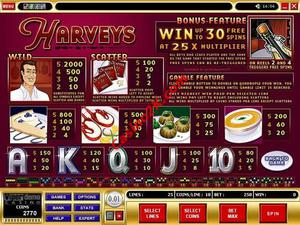 pagamenti Harveys