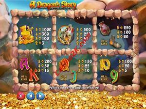 pagamenti A Dragon Story