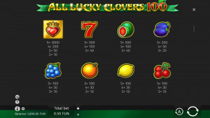 pagamenti All Lucky Clovers