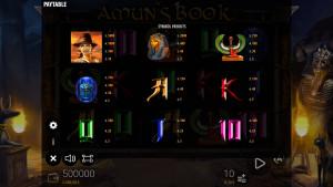 pagamenti Amun's Book
