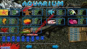 pagamenti Aquarium