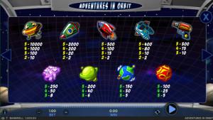 pagamenti Avventure in Orbita