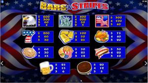 pagamenti Bars and Stripes