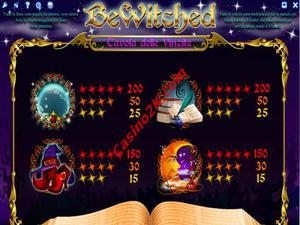 pagamenti Bewitched