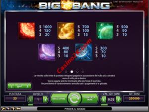 pagamenti Big Bang