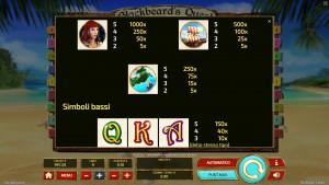 pagamenti Blackbeard's Quest