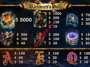 pagamenti Blackbeard Gold