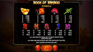 pagamenti Book of Bamboo
