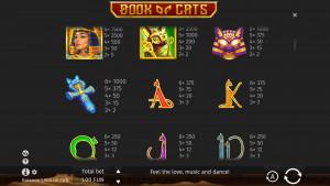 pagamenti Book Of Cats