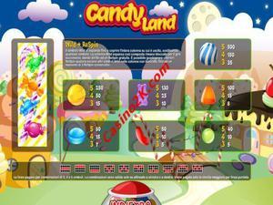 pagamenti Candy Land