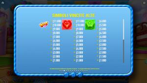pagamenti Candy Tower