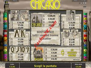 pagamenti Chicago