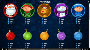 pagamenti Christmas Surprize