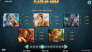 bonus Clash of Gods