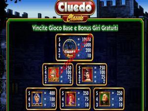 pagamenti Cluedo Classic