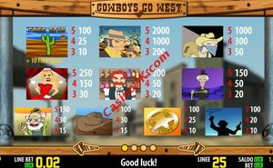 pagamenti Cowboys go West