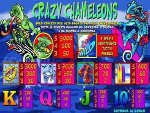 pagamenti Crazy Chameleons