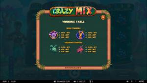 pagamenti Crazy Mix