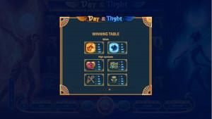 pagamenti Day And Night
